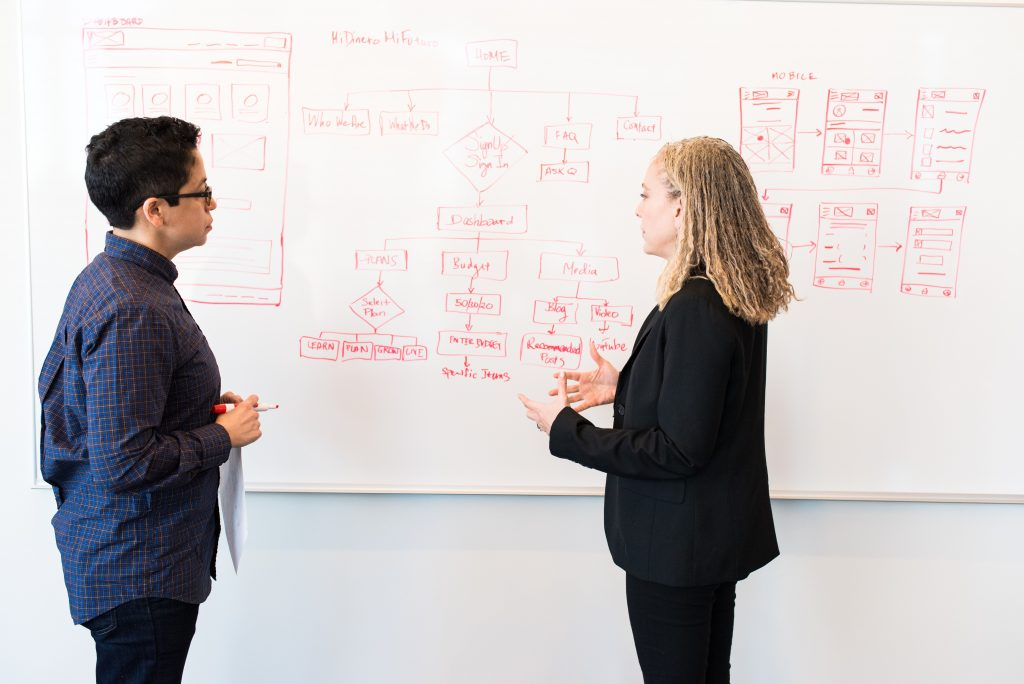 Marketing Manager skills