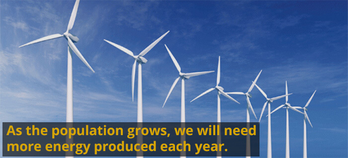 As the population grows, we will need more energy produced each year