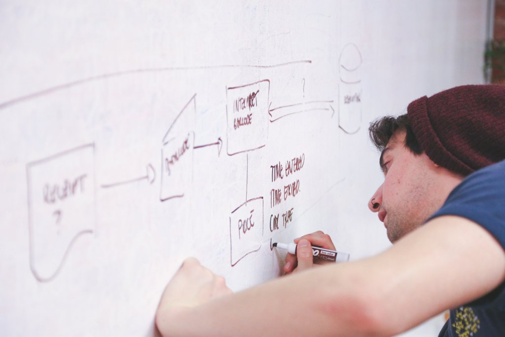 Project coordinator planning