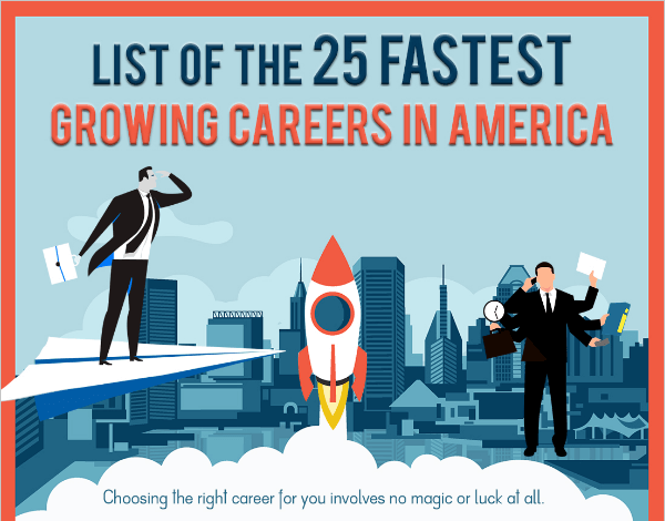 25 Fastest-Growing Jobs in America